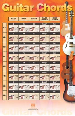 Hal Leonard Guitar Chords Poster
